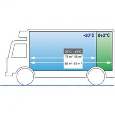 Автономная холодильная установка Cаrrier S 1150R (* дорожно-стояночный и мульти-температырный режимы — доп. опция).